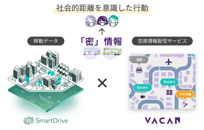 バカンとスマートドライブが移動体の密可視化取り組み開始