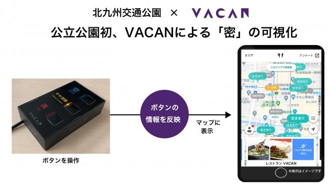 北九州交通公園の空き/混雑情報配信におけるVACANの仕組み