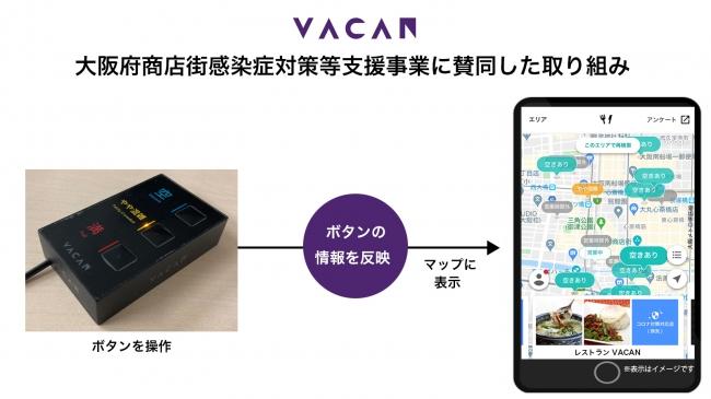 大阪の商店街でVACANトライアルスタート
