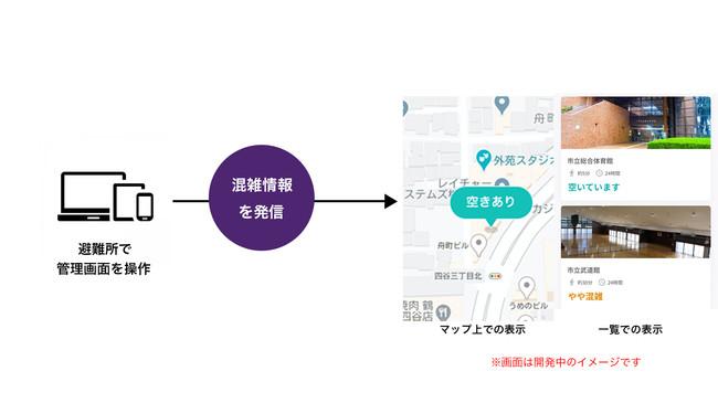 宮崎県日南市の避難所の混雑情報配信